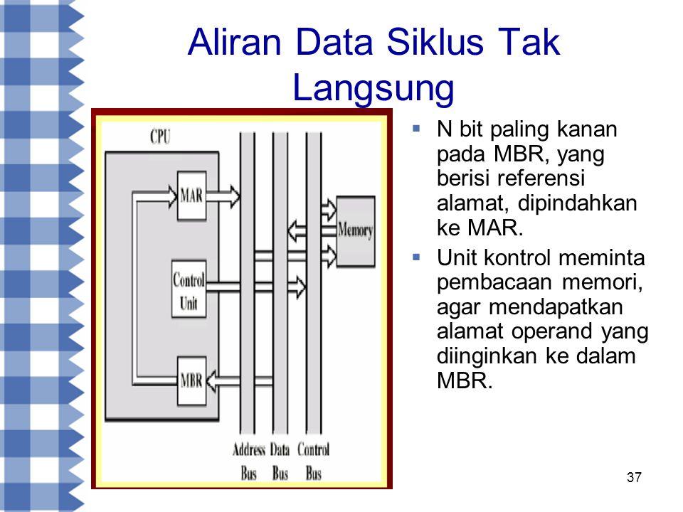37 Aliran Data Siklus Tak Langsung  N bit paling kanan pada MBR, yang berisi referensi alamat, dipindahkan ke MAR.