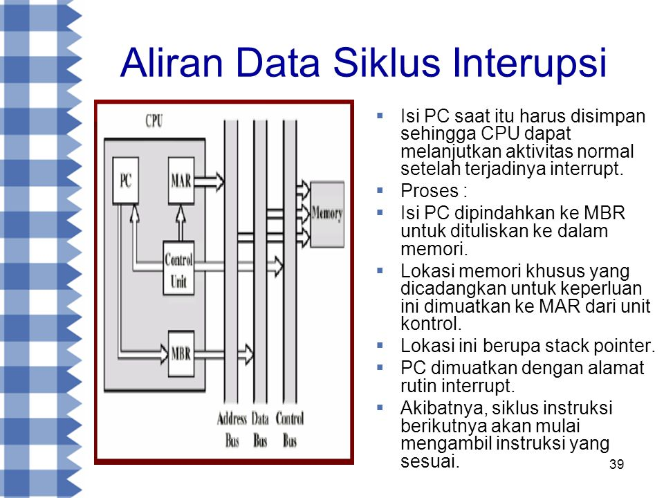 39 Aliran Data Siklus Interupsi  Isi PC saat itu harus disimpan sehingga CPU dapat melanjutkan aktivitas normal setelah terjadinya interrupt.