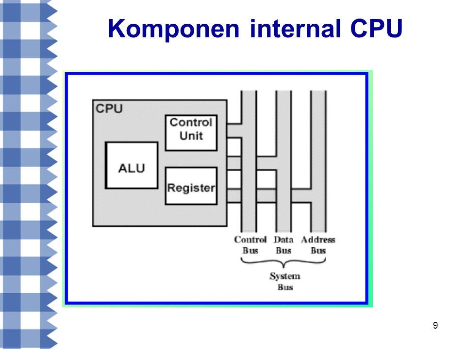 20 Macam – macam kelas sinyal interupsi  I/O, sinyal interupsi yang dibangkitkan oleh modul I/O sehubungan pemberitahuan kondisi error dan penyelesaian suatu operasi.