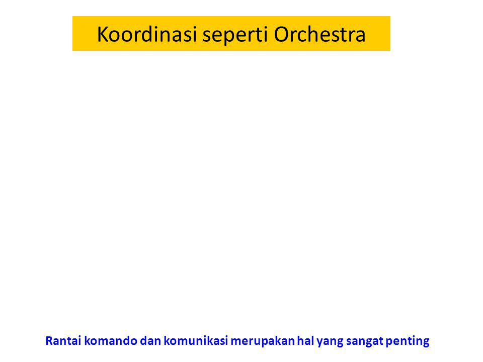 Koordinasi seperti Orchestra Rantai komando dan komunikasi merupakan hal yang sangat penting