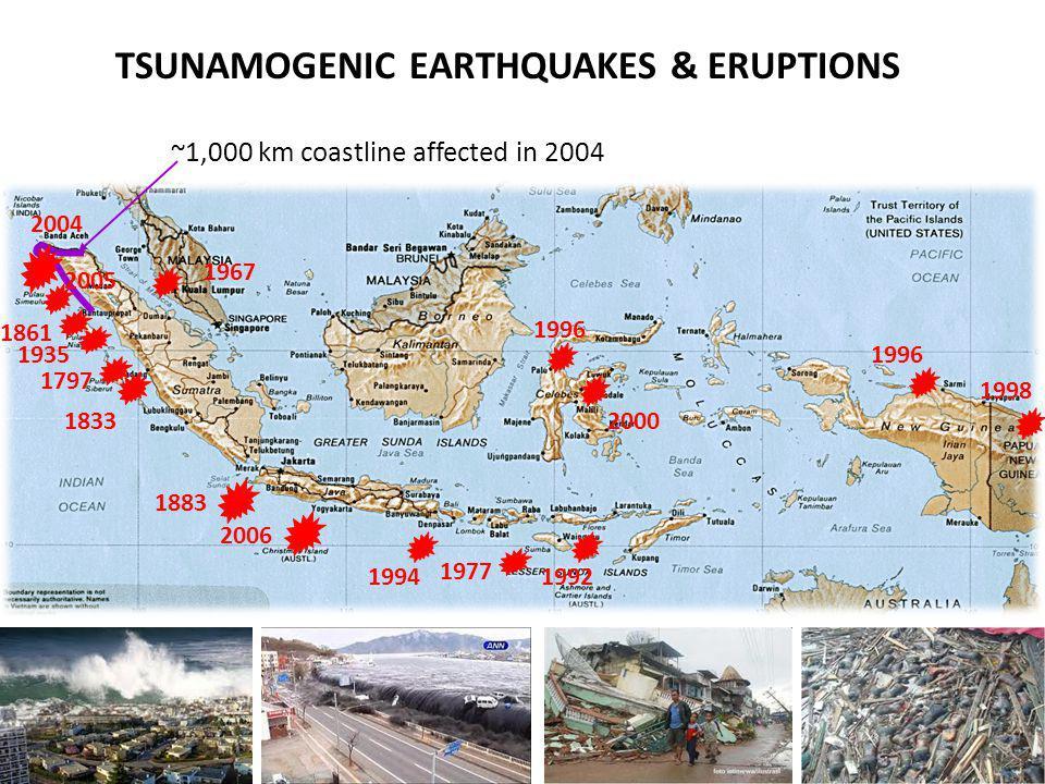 ~1,000 km coastline affected in 2004 2004 1883 2005 1998 199219942000 1935 1833 1996 1967 186117971977 2006 TSUNAMOGENIC EARTHQUAKES & ERUPTIONS