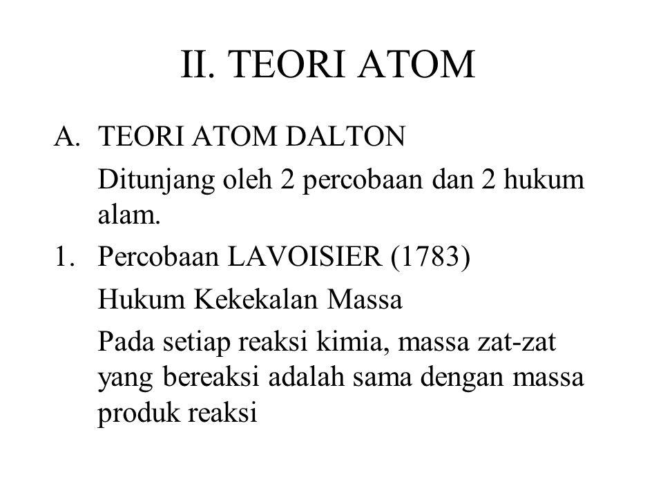 II.TEORI ATOM A.TEORI ATOM DALTON Ditunjang oleh 2 percobaan dan 2 hukum alam.
