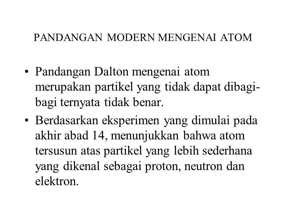PANDANGAN MODERN MENGENAI ATOM Pandangan Dalton mengenai atom merupakan partikel yang tidak dapat dibagi- bagi ternyata tidak benar.