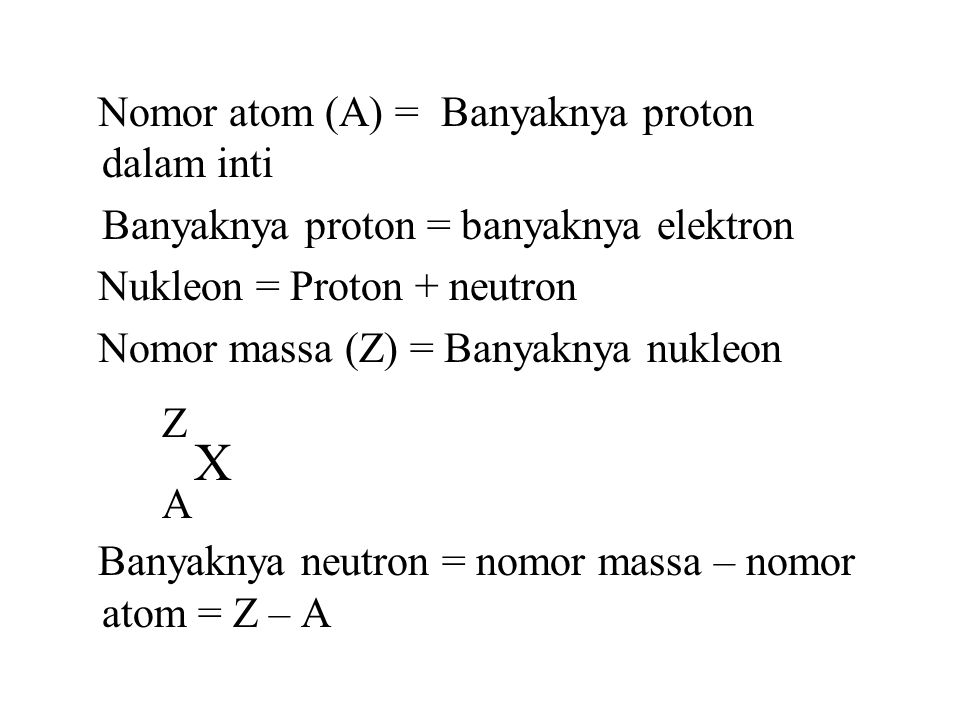 Nomor atom (A) = Banyaknya proton dalam inti Banyaknya proton = banyaknya elektron Nukleon = Proton + neutron Nomor massa (Z) = Banyaknya nukleon Z X A Banyaknya neutron = nomor massa – nomor atom = Z – A