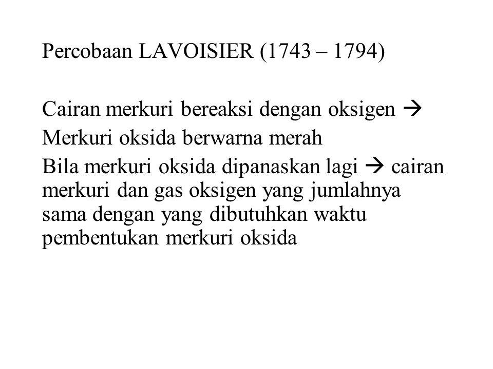 Percobaan LAVOISIER (1743 – 1794) Cairan merkuri bereaksi dengan oksigen  Merkuri oksida berwarna merah Bila merkuri oksida dipanaskan lagi  cairan merkuri dan gas oksigen yang jumlahnya sama dengan yang dibutuhkan waktu pembentukan merkuri oksida