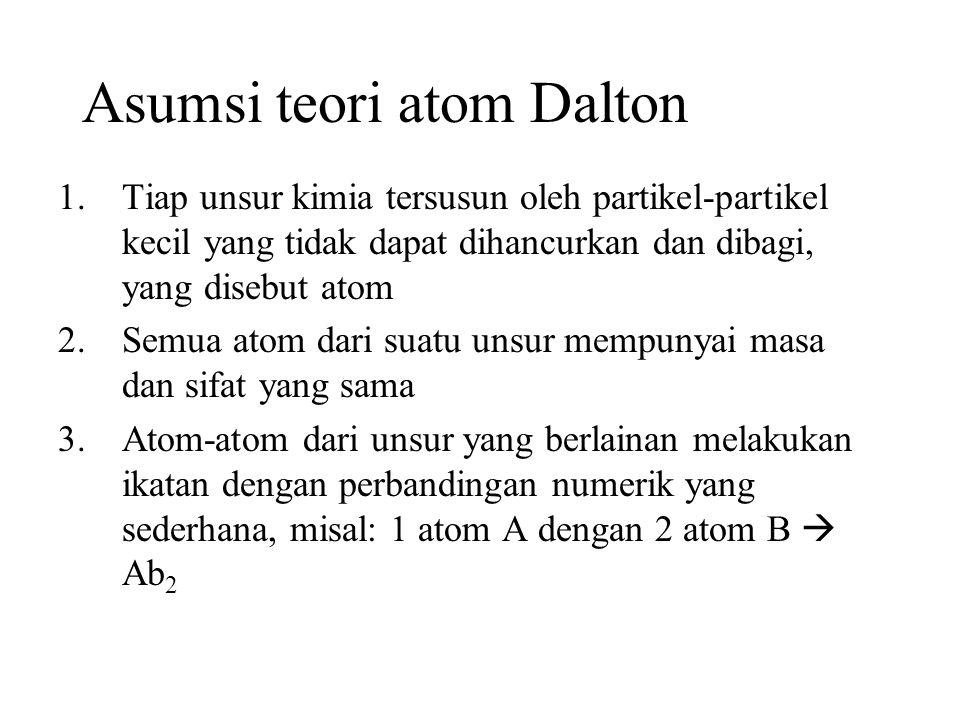 Asumsi teori atom Dalton 1.Tiap unsur kimia tersusun oleh partikel-partikel kecil yang tidak dapat dihancurkan dan dibagi, yang disebut atom 2.Semua atom dari suatu unsur mempunyai masa dan sifat yang sama 3.Atom-atom dari unsur yang berlainan melakukan ikatan dengan perbandingan numerik yang sederhana, misal: 1 atom A dengan 2 atom B  Ab 2