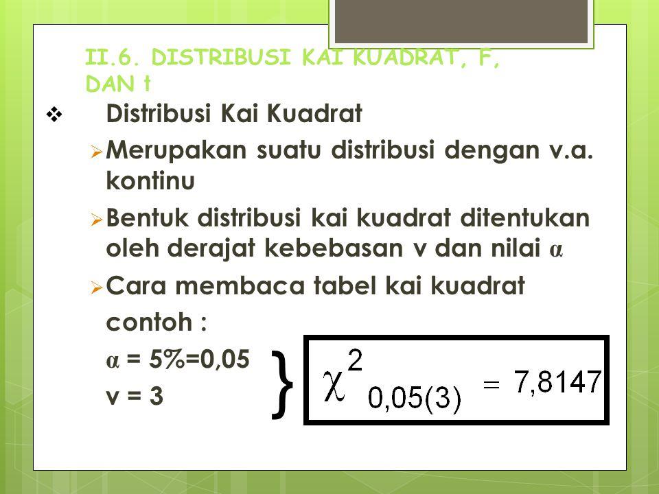 II.6. DISTRIBUSI KAI KUADRAT, F, DAN t  Distribusi Kai Kuadrat  Merupakan suatu distribusi dengan v.a. kontinu  Bentuk distribusi kai kuadrat diten