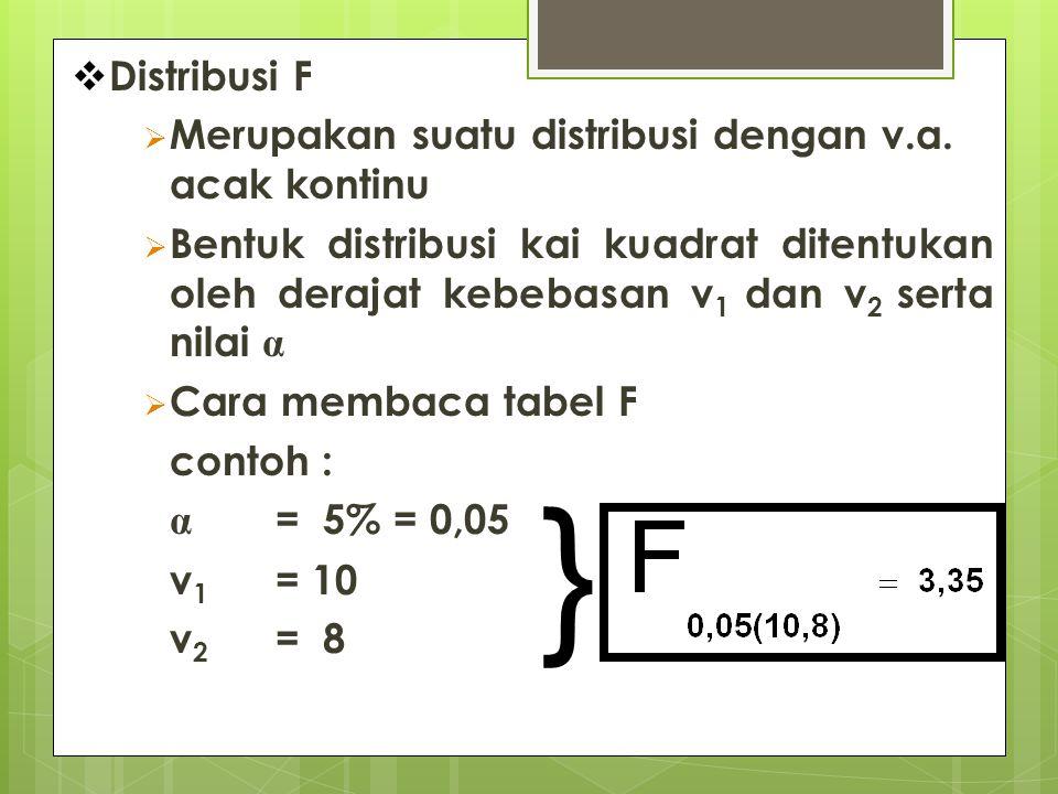  Distribusi F  Merupakan suatu distribusi dengan v.a. acak kontinu  Bentuk distribusi kai kuadrat ditentukan oleh derajat kebebasan v 1 dan v 2 ser