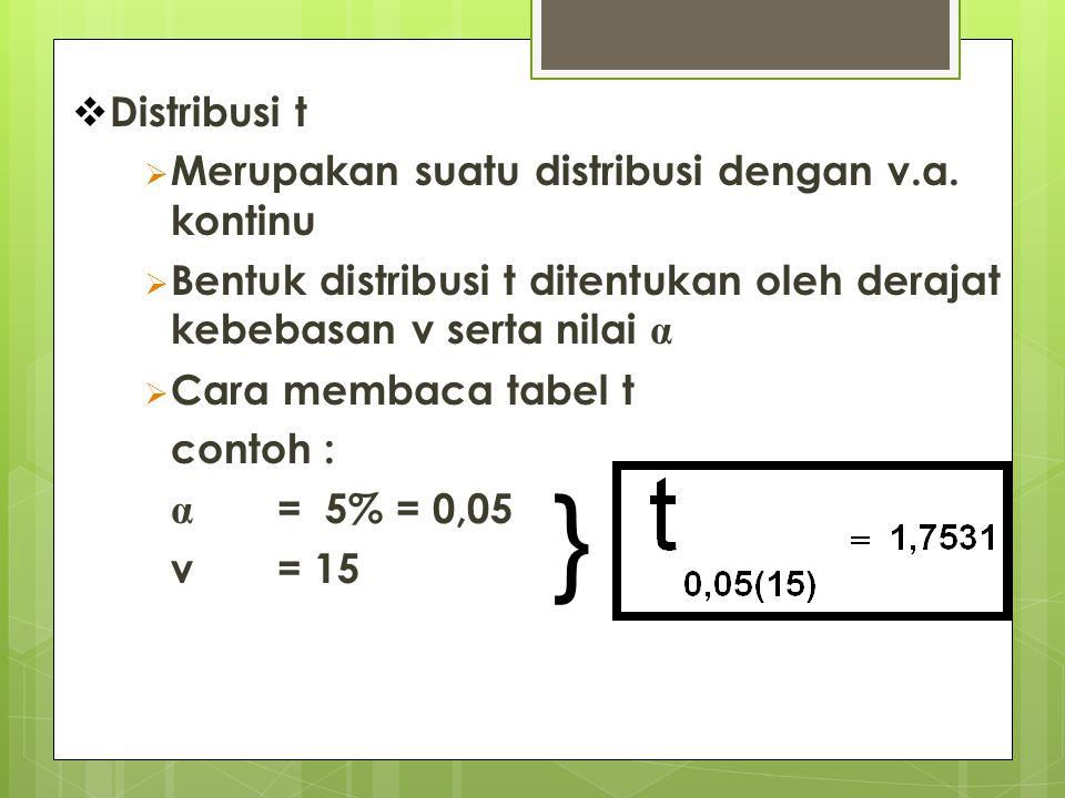  Distribusi t  Merupakan suatu distribusi dengan v.a. kontinu  Bentuk distribusi t ditentukan oleh derajat kebebasan v serta nilai α  Cara membaca