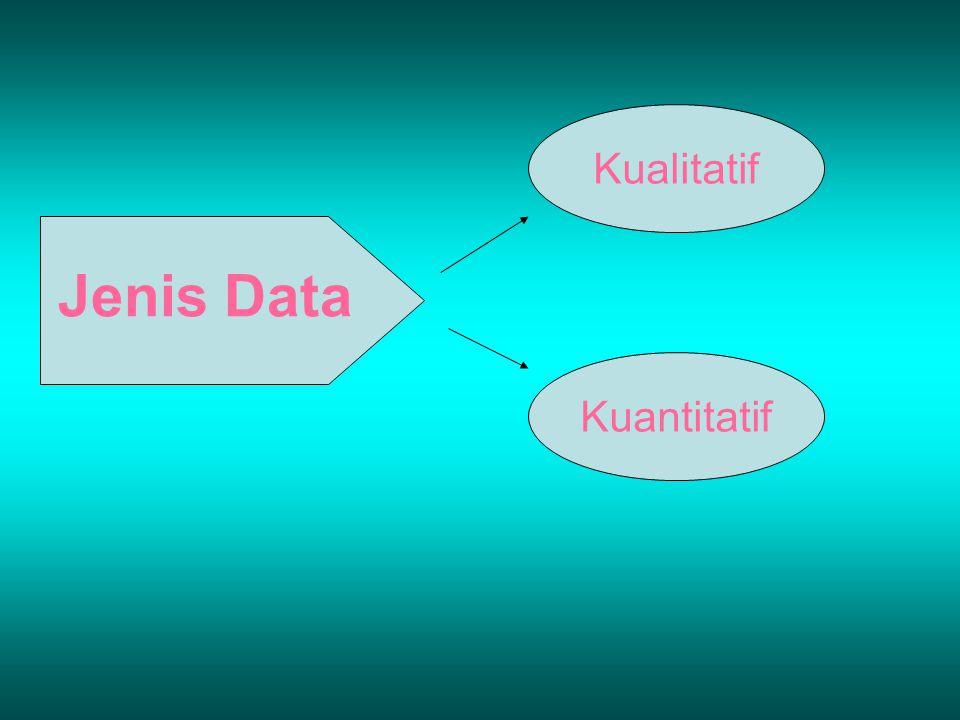 Jenis Data Kualitatif Kuantitatif