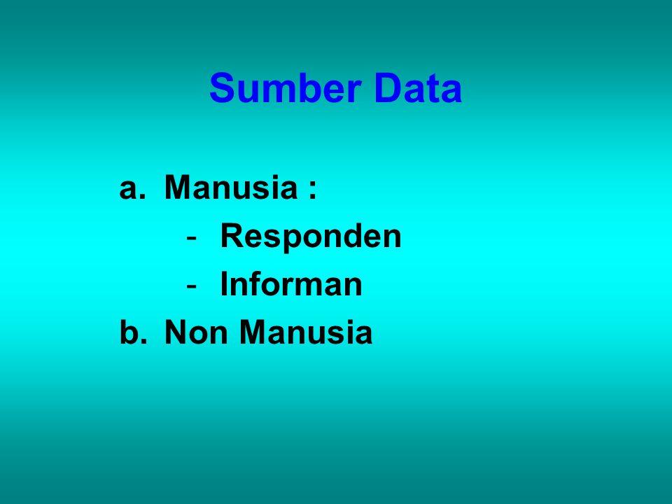 Sumber Data a.Manusia : -Responden -Informan b. Non Manusia