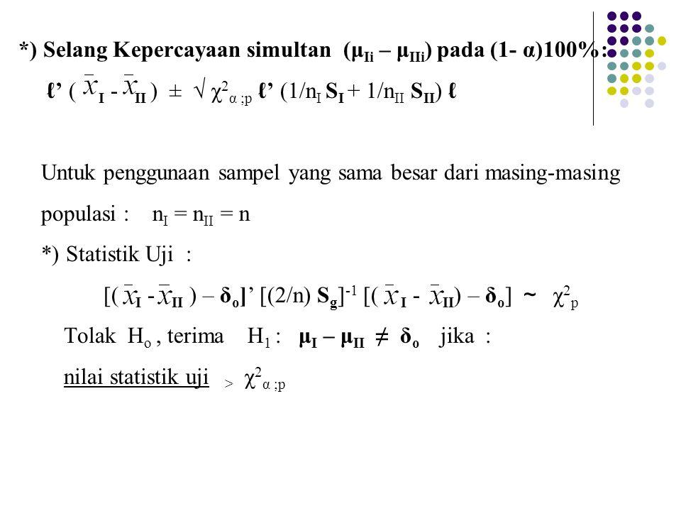 *) Selang Kepercayaan simultan (μ Ii – μ IIi ) pada (1- α)100%: ℓ' ( I - II ) ± √ χ 2 α ;p ℓ' (1/n I S I + 1/n II S II ) ℓ Untuk penggunaan sampel yang sama besar dari masing-masing populasi : n I = n II = n *) Statistik Uji : [( I - II ) – δ o ]' [(2/n) S g ] -1 [( I - II ) – δ o ] ~ χ 2 p Tolak H o, terima H 1 : μ I – μ II ≠ δ o jika : nilai statistik uji > χ 2 α ;p