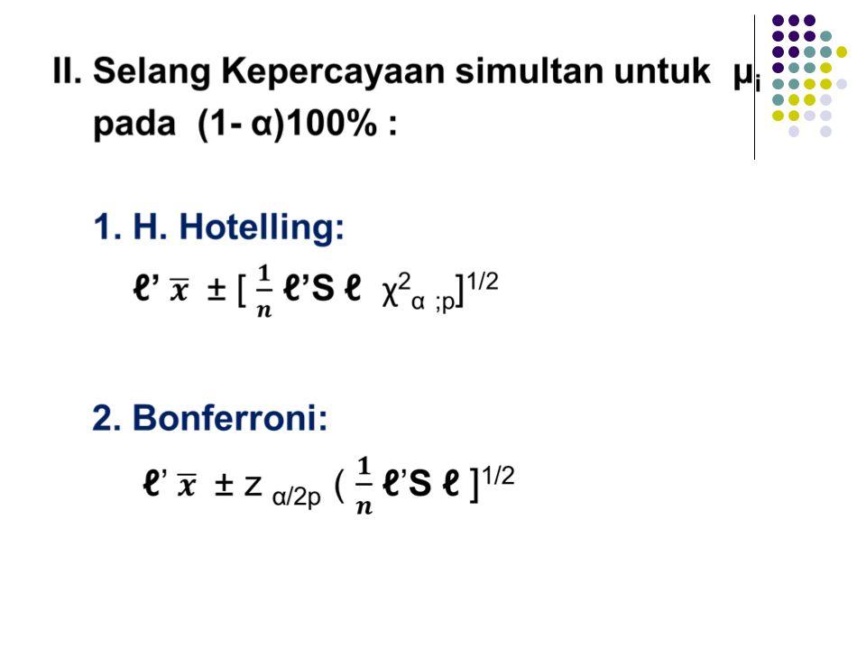 III.Selang Kepercayaan (Confidence Interval) 1.