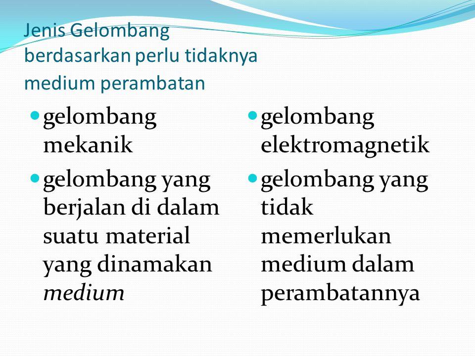 Jenis Gelombang berdasarkan perlu tidaknya medium perambatan gelombang mekanik gelombang yang berjalan di dalam suatu material yang dinamakan medium g