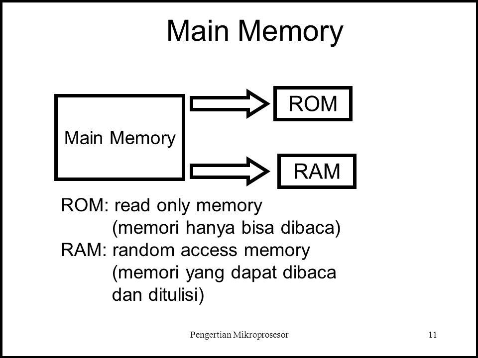 Pengertian Mikroprosesor11 Main Memory ROM RAM ROM: read only memory (memori hanya bisa dibaca) RAM: random access memory (memori yang dapat dibaca da