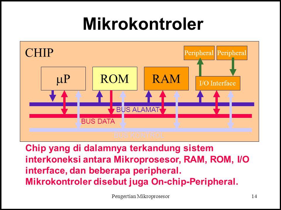 Pengertian Mikroprosesor14 Mikrokontroler Chip yang di dalamnya terkandung sistem interkoneksi antara Mikroprosesor, RAM, ROM, I/O interface, dan bebe
