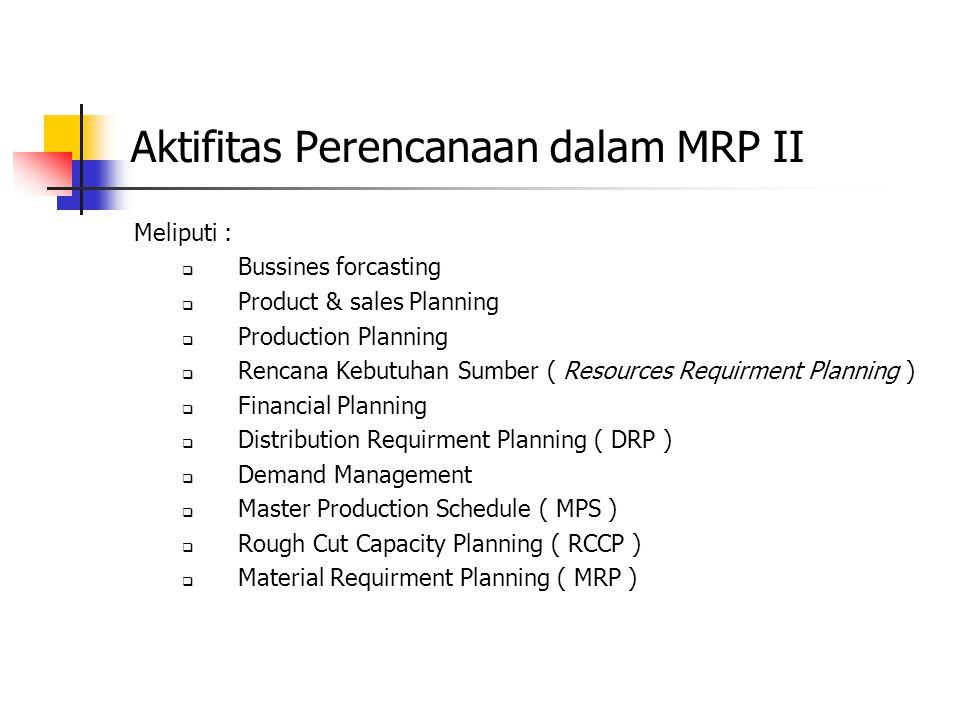Hubungan MRP I, closed loop MRP dan MRP II