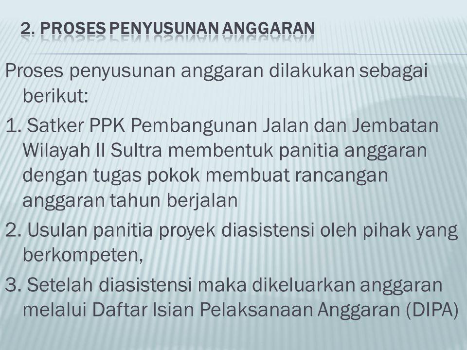 Proses penyusunan anggaran dilakukan sebagai berikut: 1. Satker PPK Pembangunan Jalan dan Jembatan Wilayah II Sultra membentuk panitia anggaran dengan