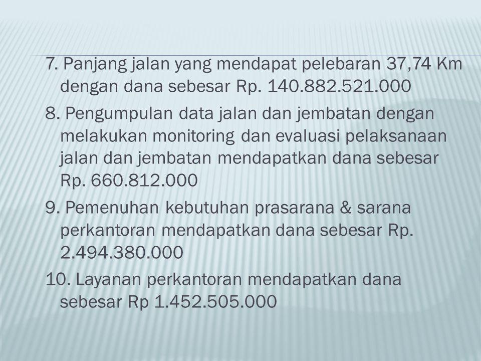 7. Panjang jalan yang mendapat pelebaran 37,74 Km dengan dana sebesar Rp. 140.882.521.000 8. Pengumpulan data jalan dan jembatan dengan melakukan moni