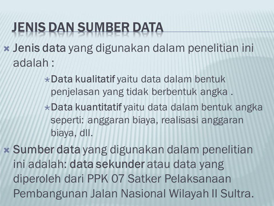 Jenis data yang digunakan dalam penelitian ini adalah :  Data kualitatif yaitu data dalam bentuk penjelasan yang tidak berbentuk angka.  Data kuan