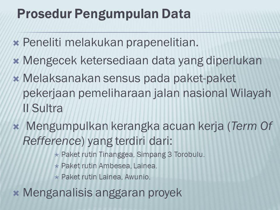 Prosedur Pengumpulan Data  Peneliti melakukan prapenelitian.  Mengecek ketersediaan data yang diperlukan  Melaksanakan sensus pada paket-paket peke