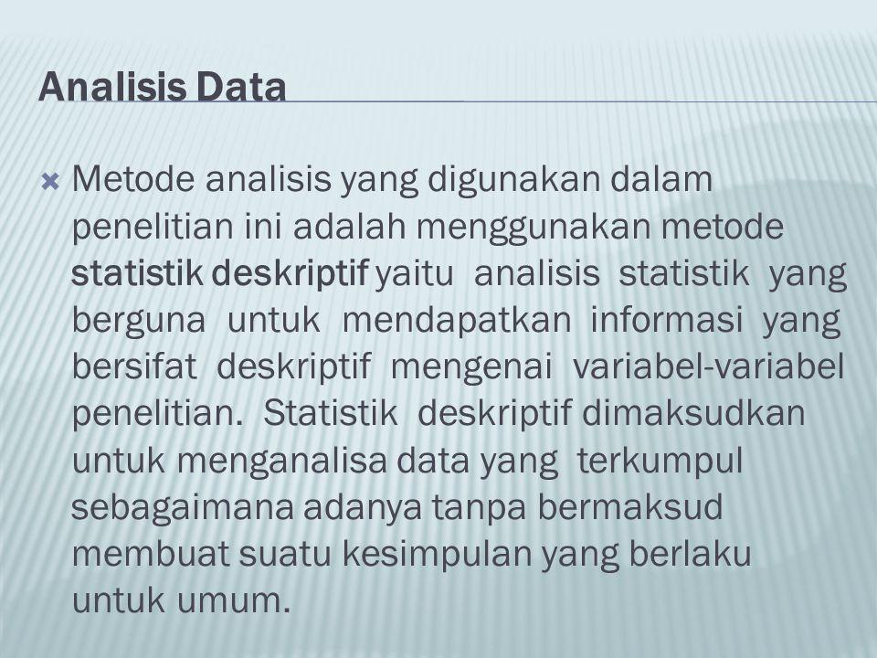 Analisis Data  Metode analisis yang digunakan dalam penelitian ini adalah menggunakan metode statistik deskriptif yaitu analisis statistik yang bergu