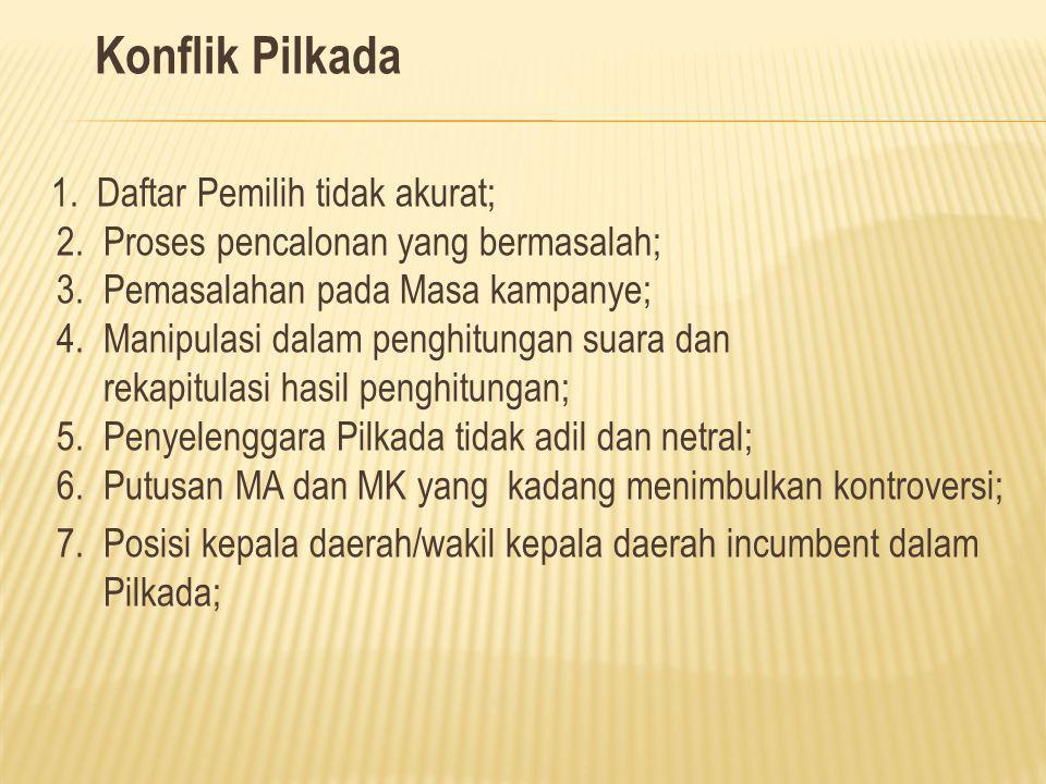Konflik Pilkada 1.Daftar Pemilih tidak akurat; 2.