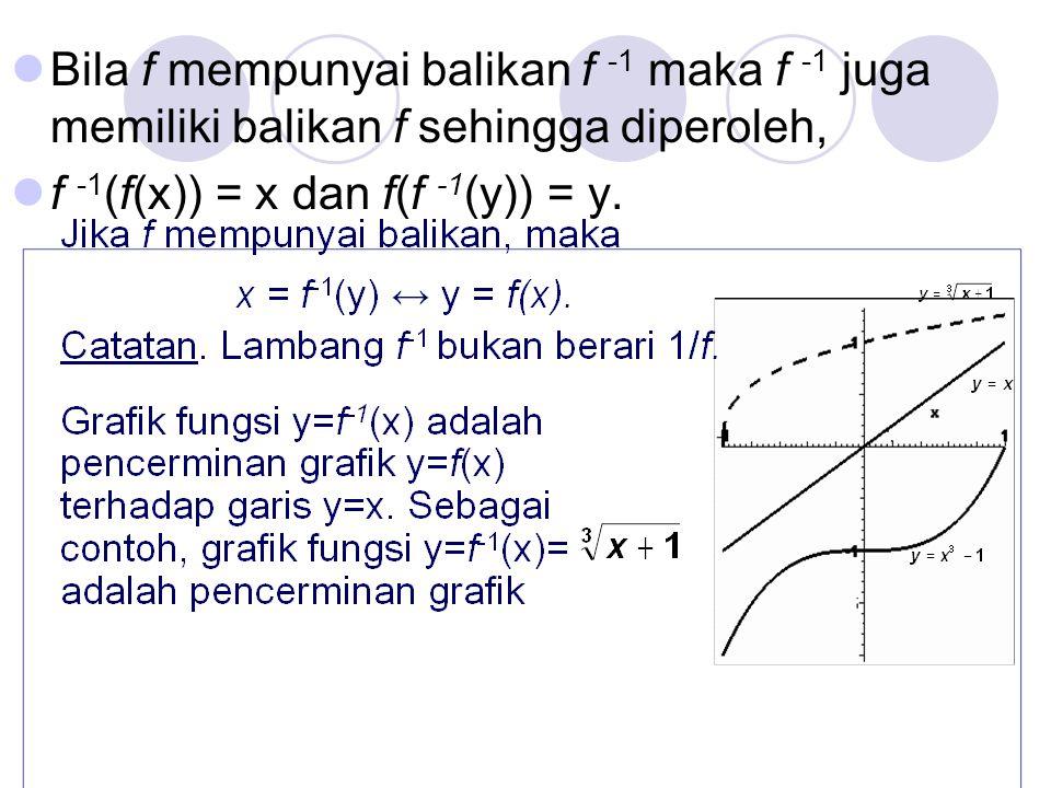 Bila f mempunyai balikan f -1 maka f -1 juga memiliki balikan f sehingga diperoleh, f -1 (f(x)) = x dan f(f -1 (y)) = y.