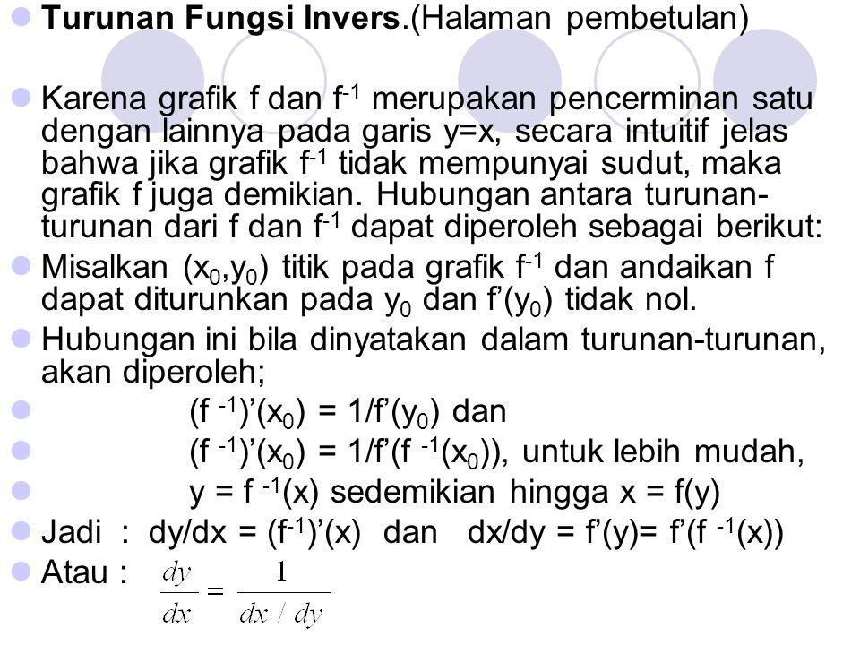 Turunan Fungsi Invers.(Halaman pembetulan) Karena grafik f dan f -1 merupakan pencerminan satu dengan lainnya pada garis y=x, secara intuitif jelas ba