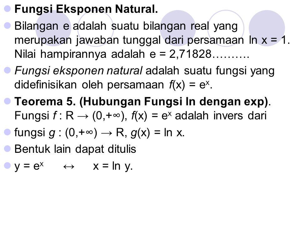 Fungsi Eksponen Natural. Bilangan e adalah suatu bilangan real yang merupakan jawaban tunggal dari persamaan ln x = 1. Nilai hampirannya adalah e = 2,