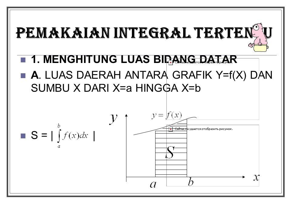 PEMAKAIAN INTEGRAL TERTENTU 1. MENGHITUNG LUAS BIDANG DATAR A. LUAS DAERAH ANTARA GRAFIK Y=f(X) DAN SUMBU X DARI X=a HINGGA X=b S = | |