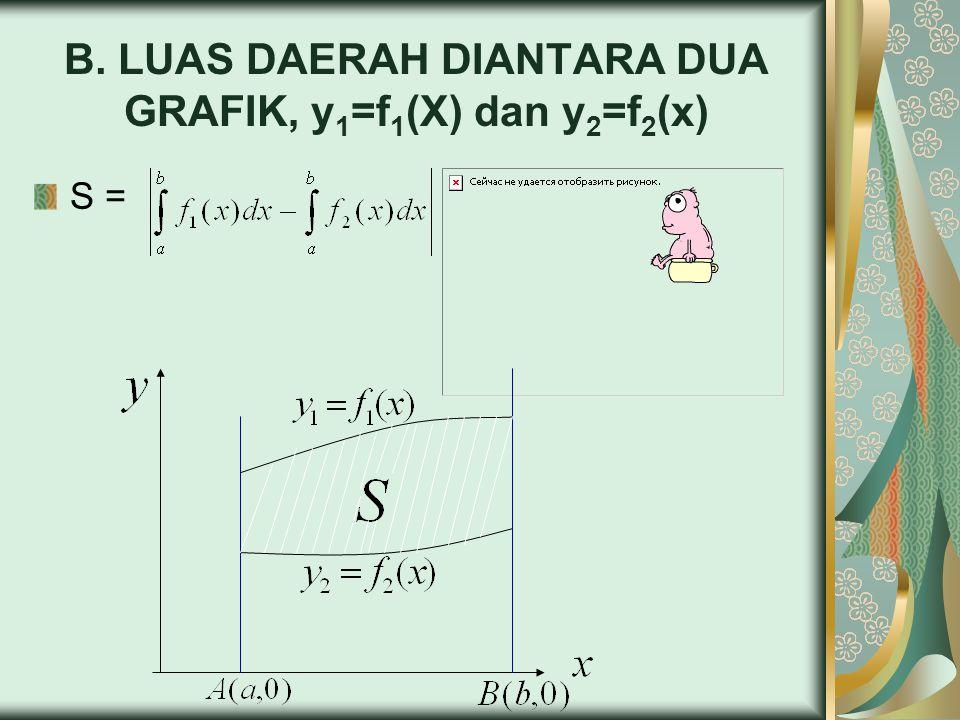 B. LUAS DAERAH DIANTARA DUA GRAFIK, y 1 =f 1 (X) dan y 2 =f 2 (x) S =