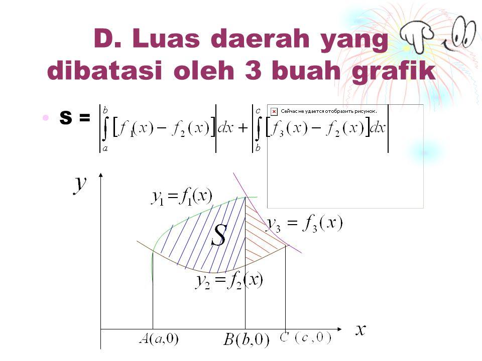 D. Luas daerah yang dibatasi oleh 3 buah grafik S =