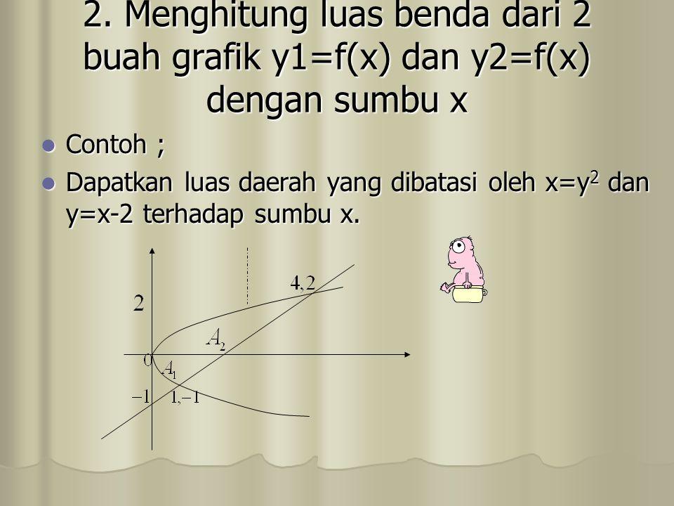 2. Menghitung luas benda dari 2 buah grafik y1=f(x) dan y2=f(x) dengan sumbu x Contoh ; Contoh ; Dapatkan luas daerah yang dibatasi oleh x=y 2 dan y=x