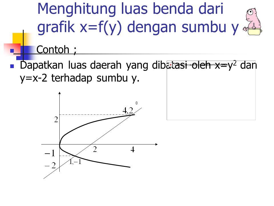 Menghitung luas benda dari grafik x=f(y) dengan sumbu y Contoh ; Dapatkan luas daerah yang dibatasi oleh x=y 2 dan y=x-2 terhadap sumbu y.