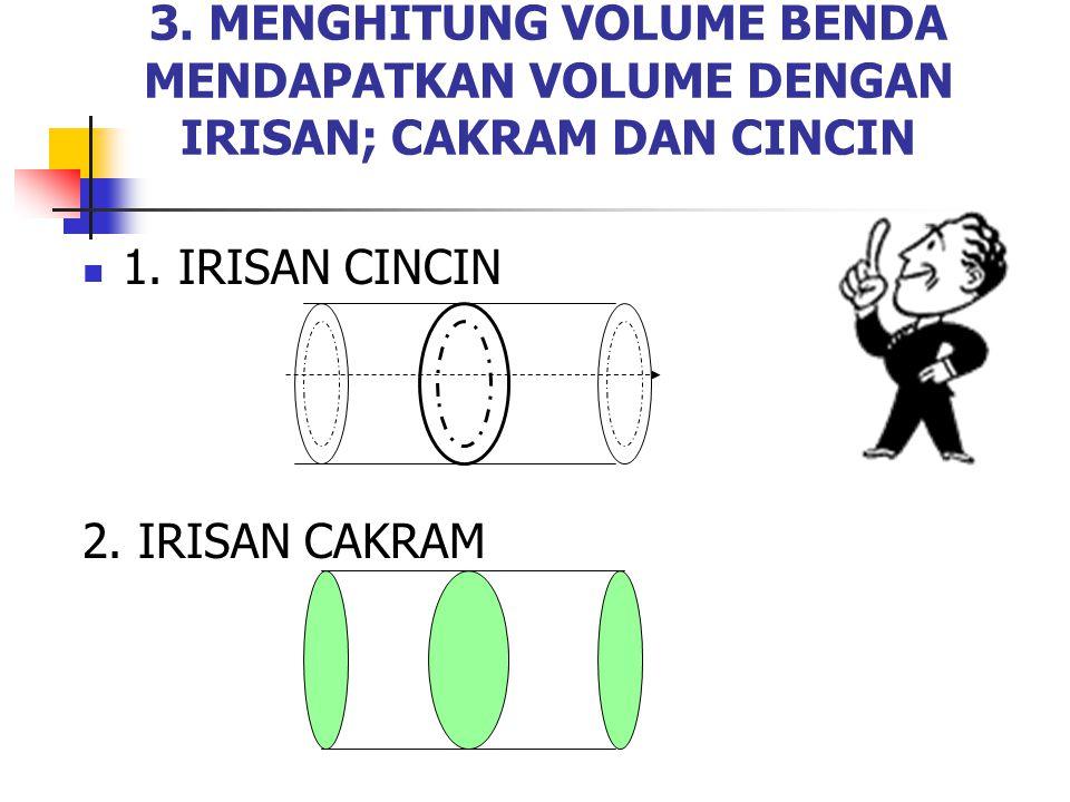 3. MENGHITUNG VOLUME BENDA MENDAPATKAN VOLUME DENGAN IRISAN; CAKRAM DAN CINCIN 1. IRISAN CINCIN 2. IRISAN CAKRAM