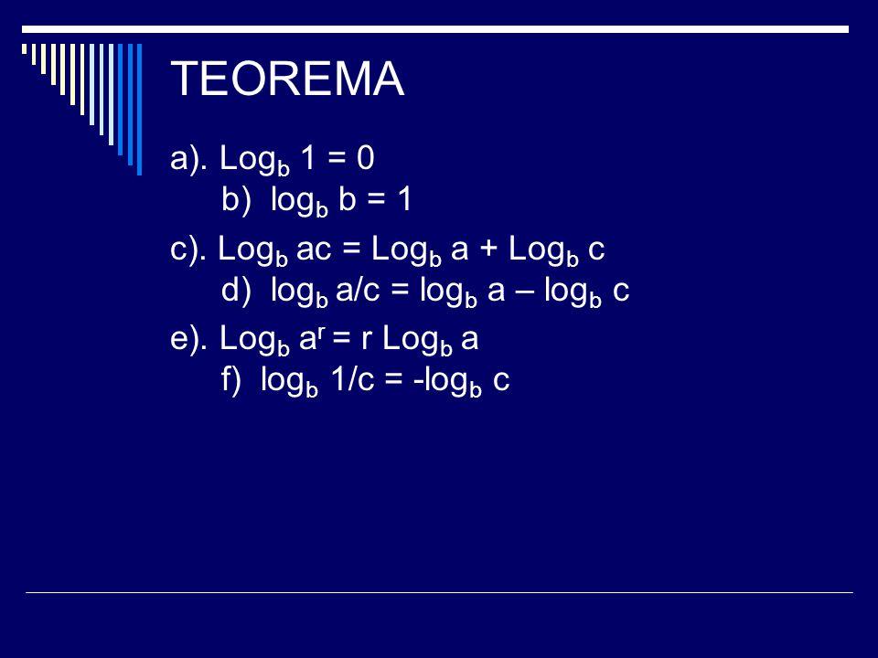 TEOREMA a). Log b 1 = 0 b) log b b = 1 c). Log b ac = Log b a + Log b c d) log b a/c = log b a – log b c e). Log b a r = r Log b a f) log b 1/c = -log