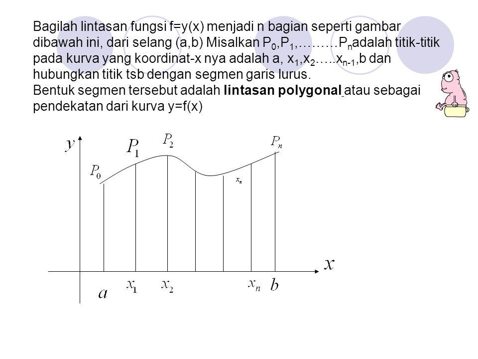 Bagilah lintasan fungsi f=y(x) menjadi n bagian seperti gambar dibawah ini, dari selang (a,b) Misalkan P 0,P 1,………P n adalah titik-titik pada kurva ya