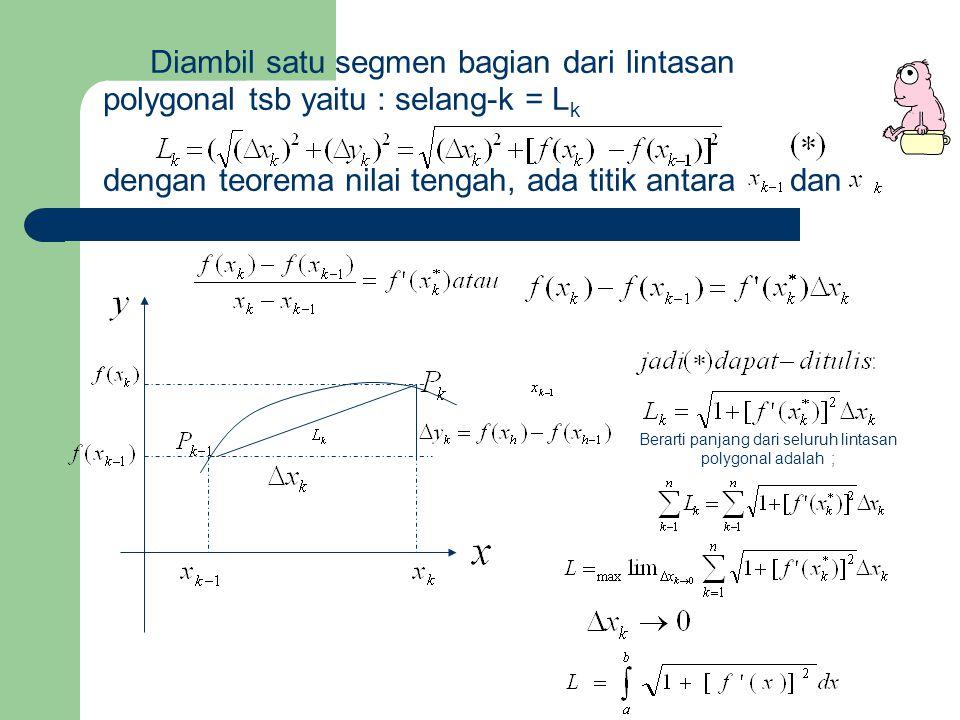 Diambil satu segmen bagian dari lintasan polygonal tsb yaitu : selang-k = L k dengan teorema nilai tengah, ada titik antara dan Berarti panjang dari s