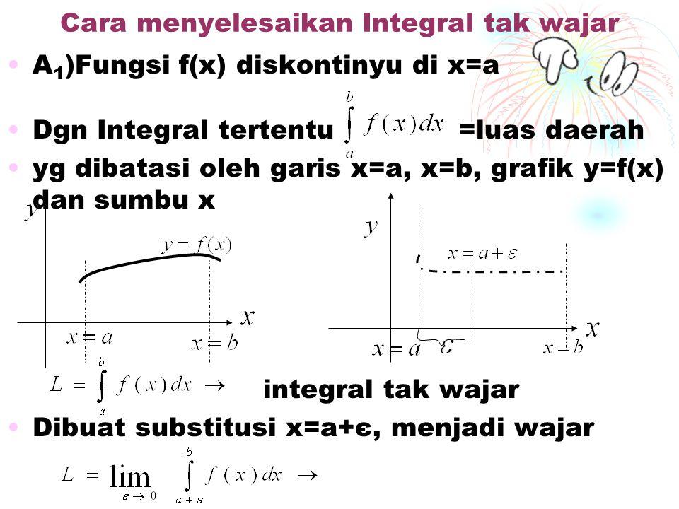 Cara menyelesaikan Integral tak wajar A 1 )Fungsi f(x) diskontinyu di x=a Dgn Integral tertentu =luas daerah yg dibatasi oleh garis x=a, x=b, grafik y