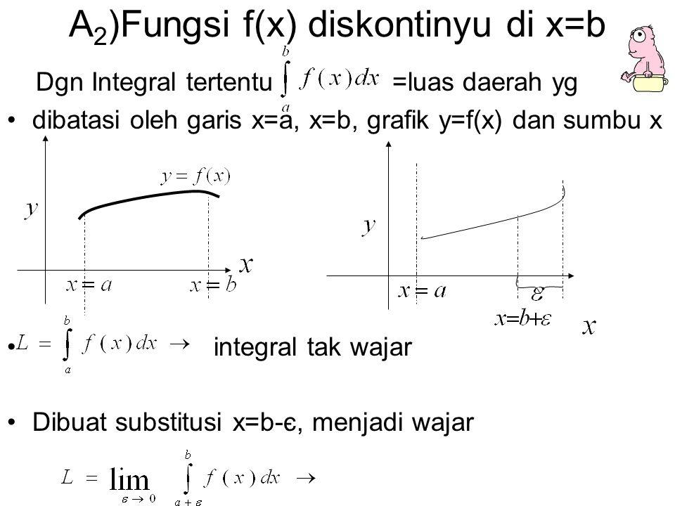 A 2 )Fungsi f(x) diskontinyu di x=b Dgn Integral tertentu =luas daerah yg dibatasi oleh garis x=a, x=b, grafik y=f(x) dan sumbu x integral tak wajar D