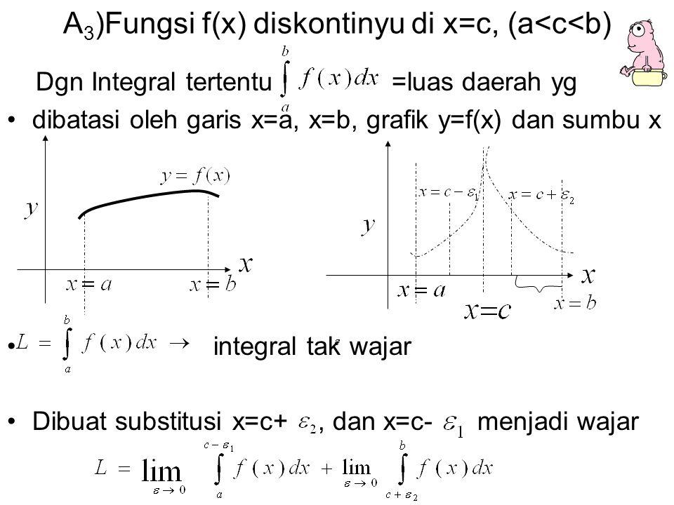 A 3 )Fungsi f(x) diskontinyu di x=c, (a<c<b) Dgn Integral tertentu =luas daerah yg dibatasi oleh garis x=a, x=b, grafik y=f(x) dan sumbu x integral ta