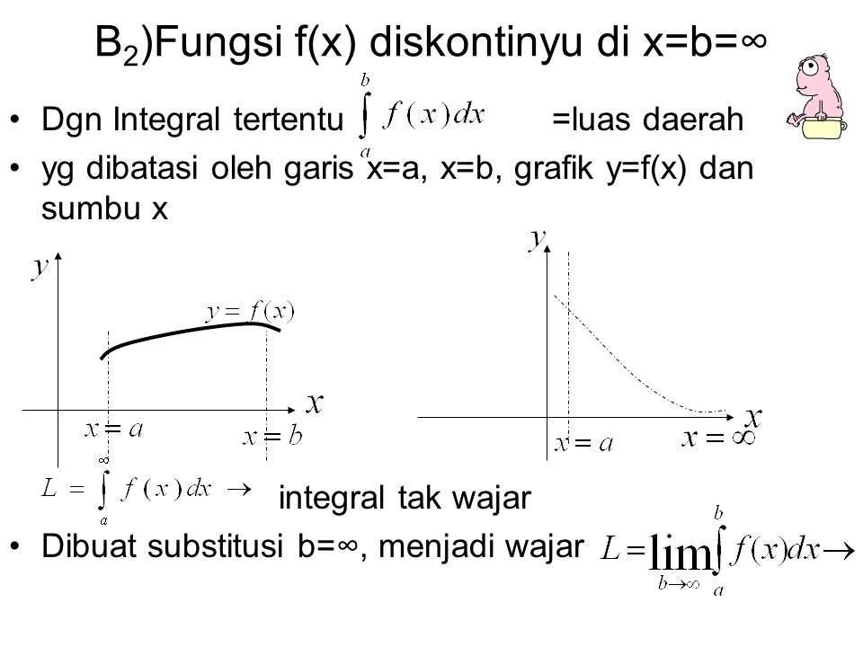 B 2 )Fungsi f(x) diskontinyu di x=b=∞ Dgn Integral tertentu =luas daerah yg dibatasi oleh garis x=a, x=b, grafik y=f(x) dan sumbu x integral tak wajar