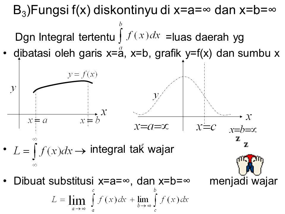 B 3 )Fungsi f(x) diskontinyu di x=a=∞ dan x=b=∞ Dgn Integral tertentu =luas daerah yg dibatasi oleh garis x=a, x=b, grafik y=f(x) dan sumbu x integral