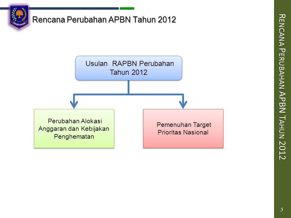5 Rencana Perubahan APBN Tahun 2012 R ENCANA P ERUBAHAN APBN T AHUN 2012 5 Usulan RAPBN Perubahan Tahun 2012 Perubahan Alokasi Anggaran dan Kebijakan
