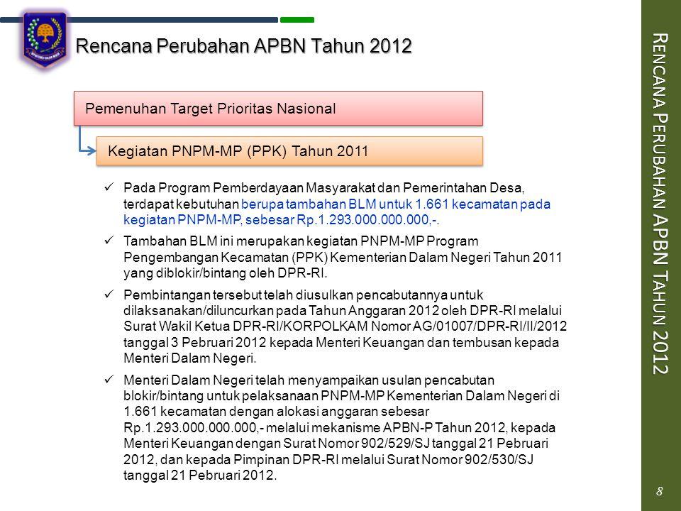 8 Rencana Perubahan APBN Tahun 2012 R ENCANA P ERUBAHAN APBN T AHUN 2012 8 Pemenuhan Target Prioritas Nasional Kegiatan PNPM-MP (PPK) Tahun 2011 Pada