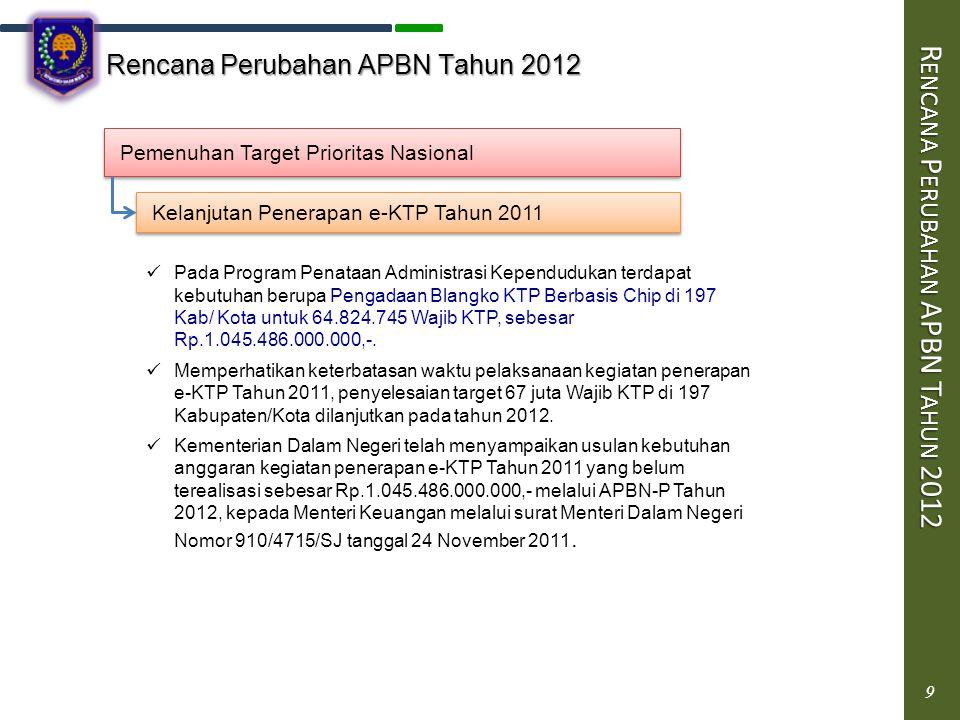 9 Rencana Perubahan APBN Tahun 2012 R ENCANA P ERUBAHAN APBN T AHUN 2012 9 Pemenuhan Target Prioritas Nasional Kelanjutan Penerapan e-KTP Tahun 2011 P