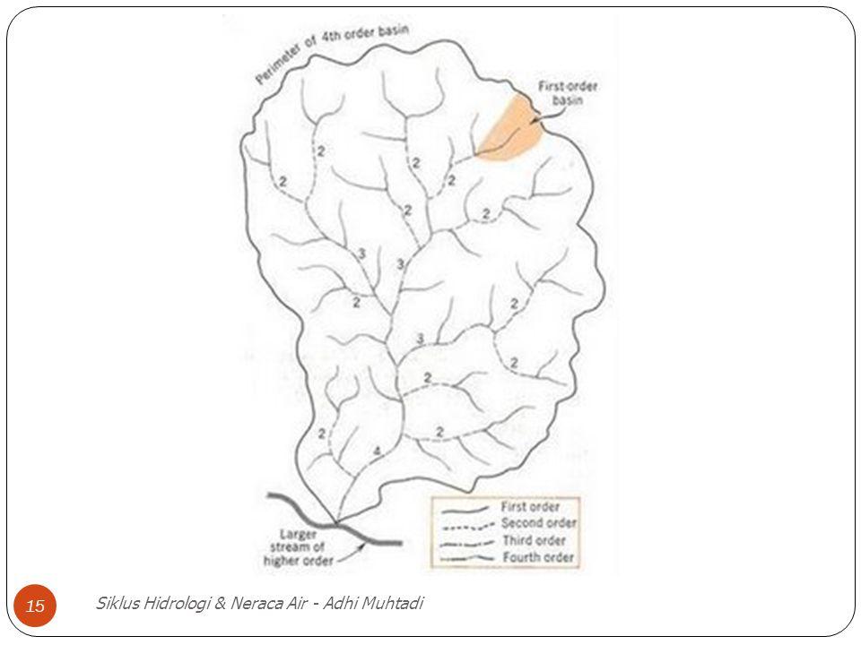 Siklus Hidrologi & Neraca Air - Adhi Muhtadi 15