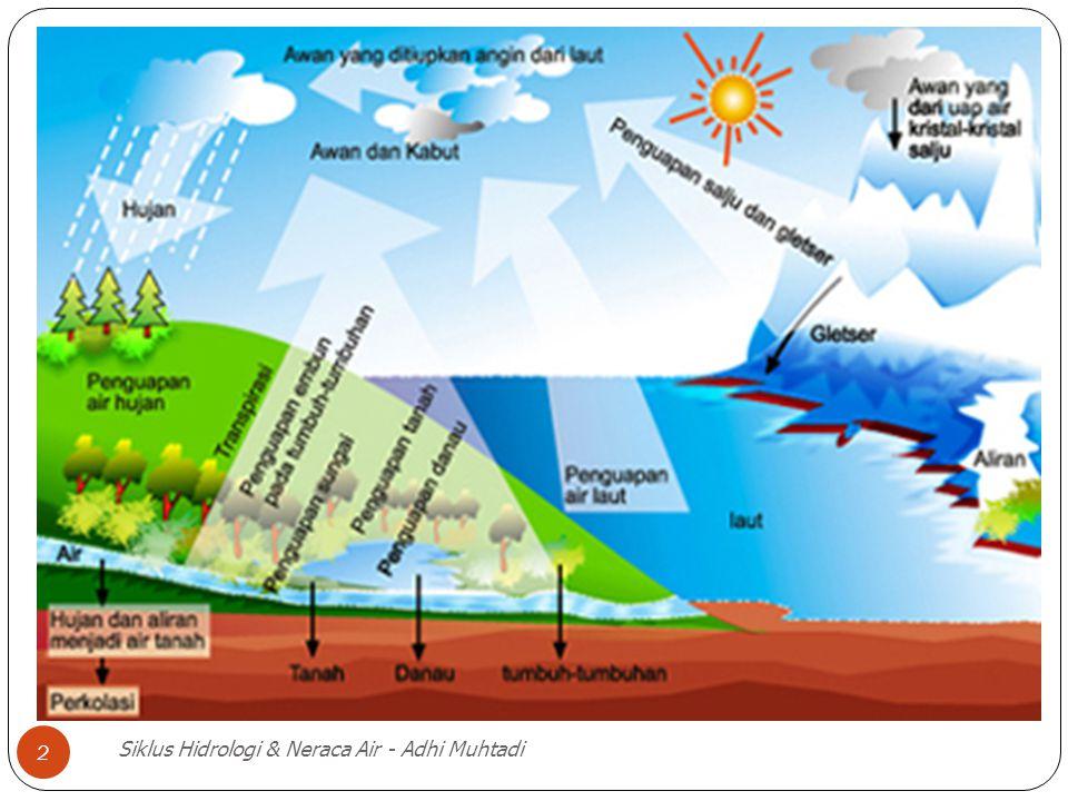 SIKLUS HIDROLOGI Siklus Hidrologi & Neraca Air - Adhi Muhtadi 3 Proses : 1.