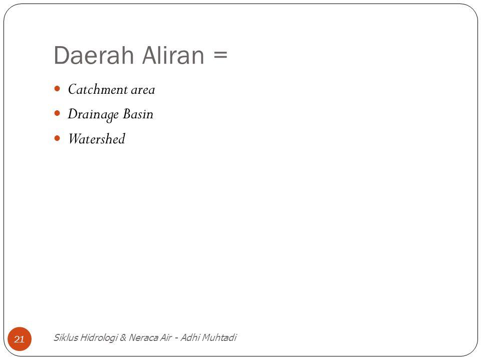 Daerah Aliran = Catchment area Drainage Basin Watershed Siklus Hidrologi & Neraca Air - Adhi Muhtadi 21